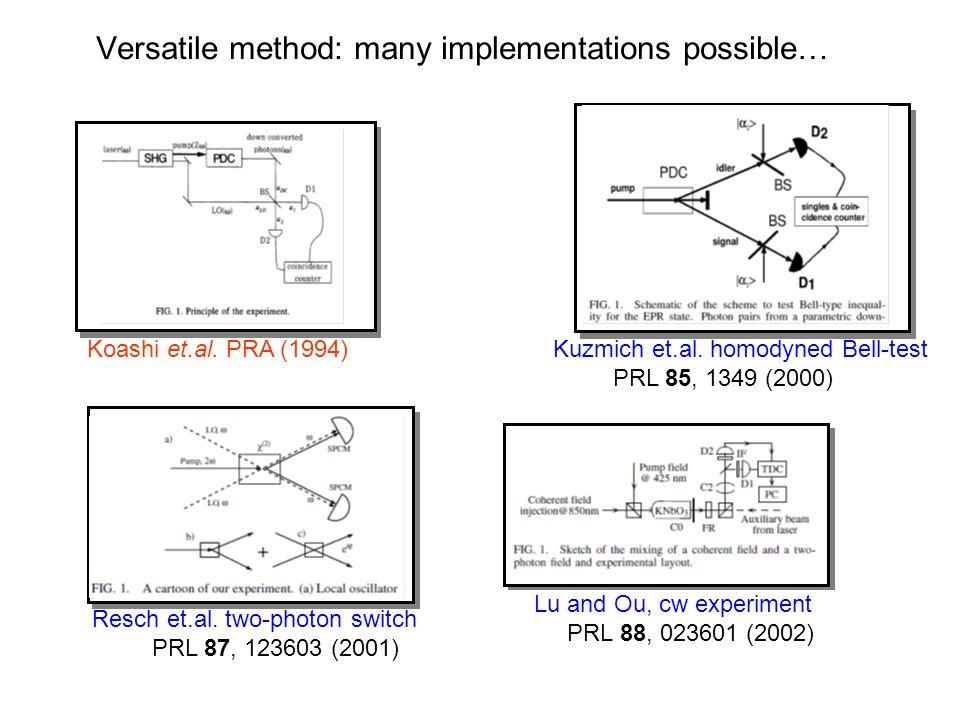 Versatile method: many implementations possible… Koashi et.al. PRA (1994) Kuzmich et.al. homodyned Bell-test PRL 85, 1349 (2000) Resch et.al. two-phot