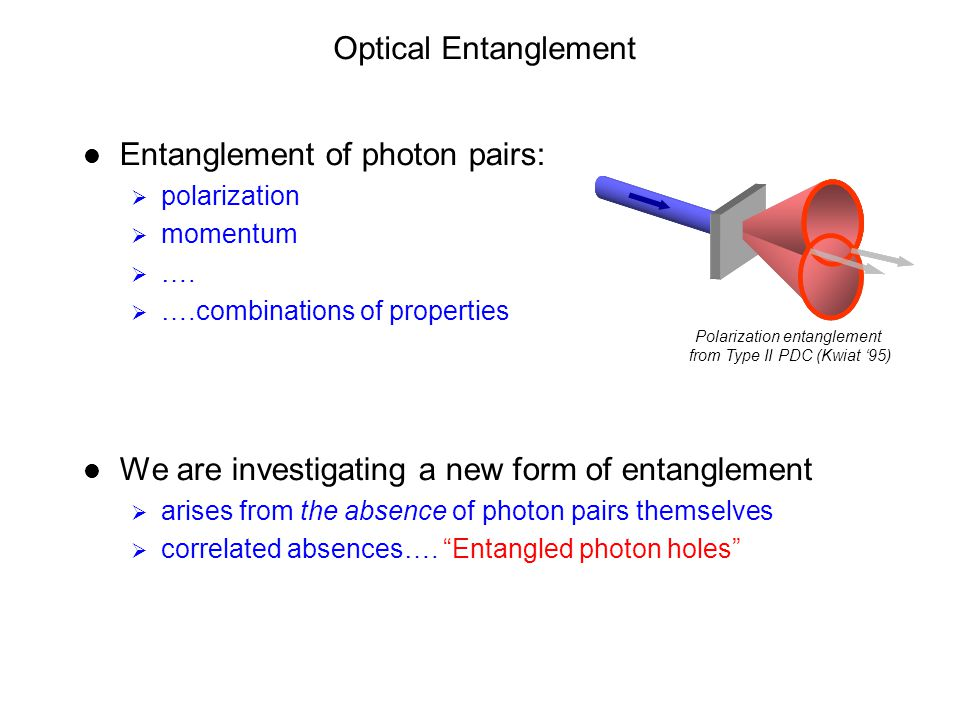 Optical Entanglement Entanglement of photon pairs:  polarization  momentum  ….