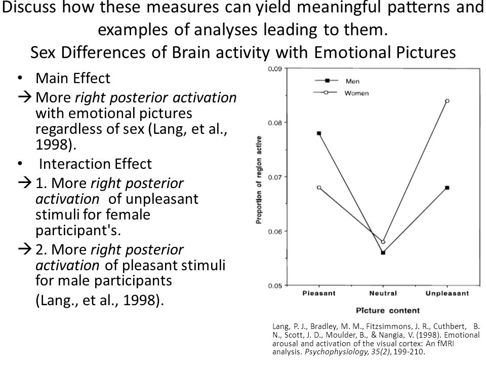 Discuss how these measures can yield meaningful patterns and examples of analyses leading to them. Sex Differences of Brain activity with Emotional Pi