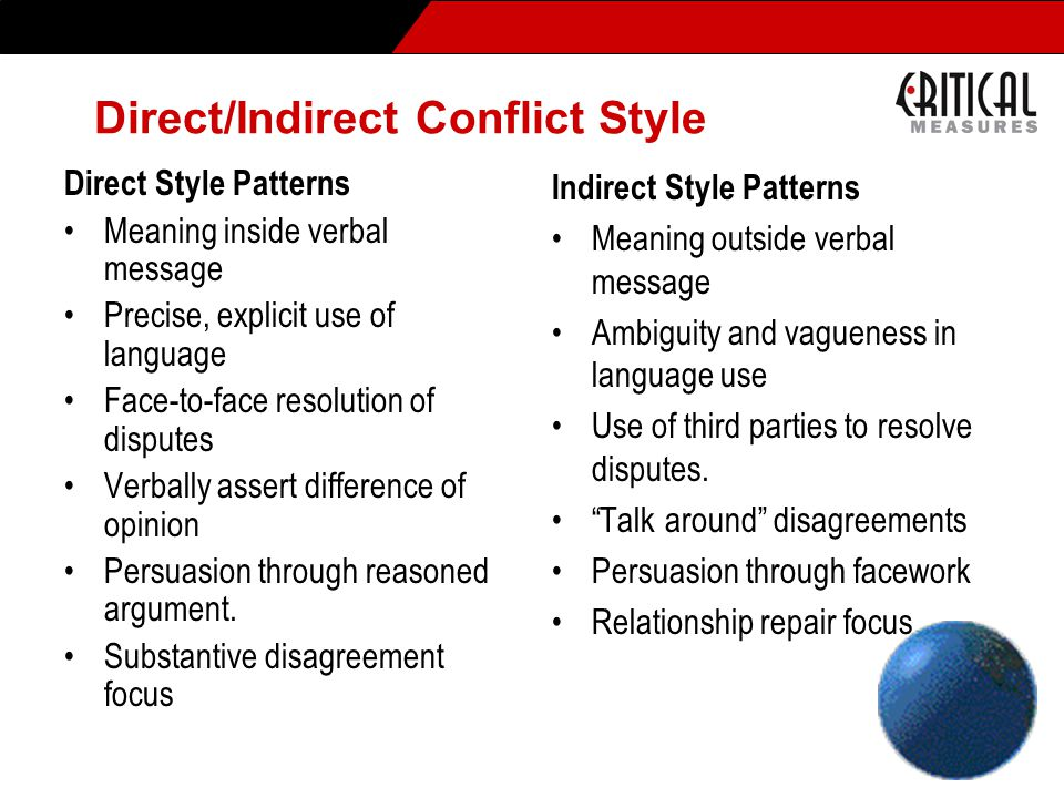 Direct/Indirect Conflict Style Direct Style Patterns Meaning inside verbal message Precise, explicit use of language Face-to-face resolution of disputes Verbally assert difference of opinion Persuasion through reasoned argument.