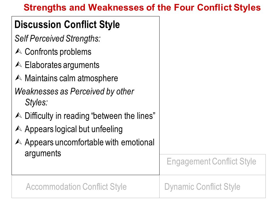 Strengths and Weaknesses of the Four Conflict Styles Dynamic Conflict Style Engagement Conflict Style Accommodation Conflict Style Discussion Conflict Style Self Perceived Strengths:  Confronts problems  Elaborates arguments  Maintains calm atmosphere Weaknesses as Perceived by other Styles:  Difficulty in reading between the lines  Appears logical but unfeeling  Appears uncomfortable with emotional arguments