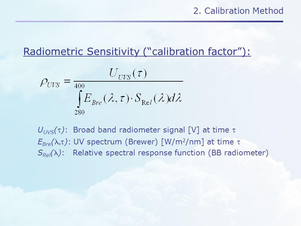 "2. Calibration Method Radiometric Sensitivity (""calibration factor""): U UVS (  ): Broad band radiometer signal [V] at time  E Bre (  ): UV spectru"