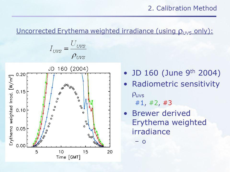 2. Calibration Method JD 160 (June 9 th 2004) Radiometric sensitivity  uvs #1, #2, #3 Brewer derived Erythema weighted irradiance –o Uncorrected Eryt
