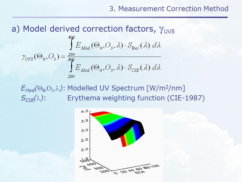 3. Measurement Correction Method a) Model derived correction factors,  UVS E Mod (   O 3,): Modelled UV Spectrum [W/m 2 /nm] S CIE (): Erythema we