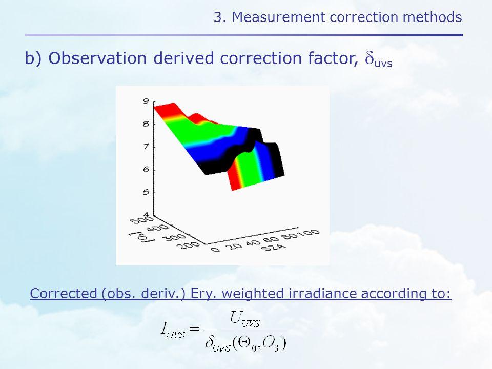 3.Measurement correction methods Corrected (obs. deriv.) Ery.