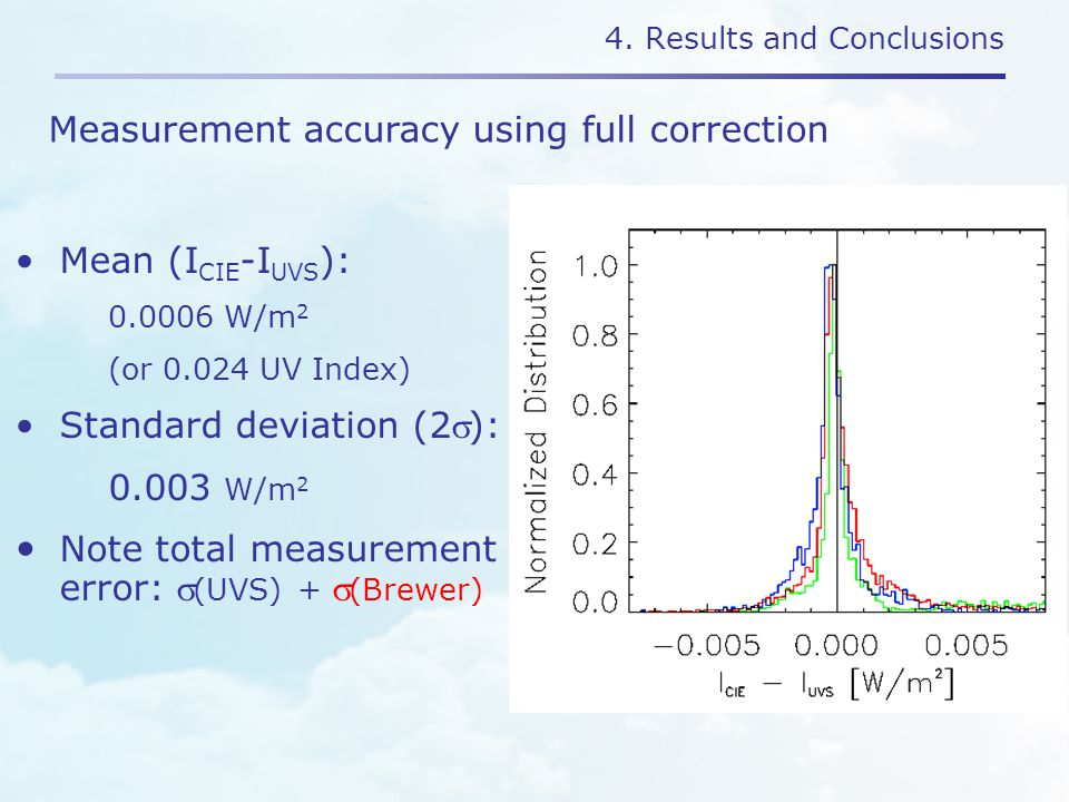 4. Results and Conclusions Mean (I CIE -I UVS ): 0.0006 W/m 2 (or 0.024 UV Index) Standard deviation (2): 0.003 W/m 2 Note total measurement error: 