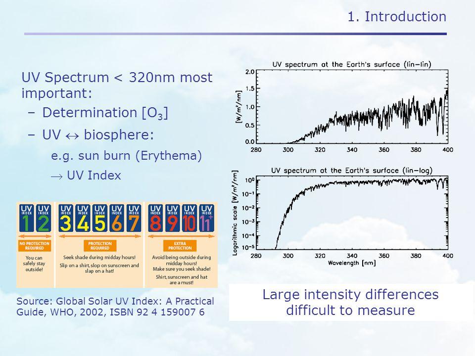 1. Introduction UV Spectrum < 320nm most important: –Determination [O 3 ] –UV  biosphere: e.g.