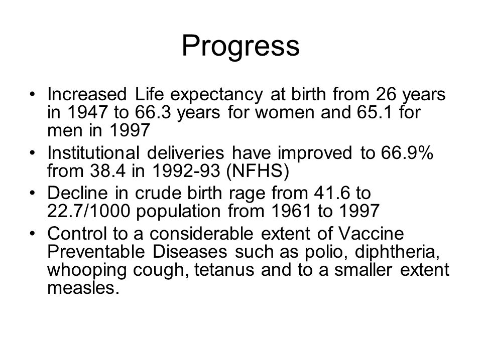 Progress Increased Life expectancy at birth from 26 years in 1947 to 66.3 years for women and 65.1 for men in 1997 Institutional deliveries have impro