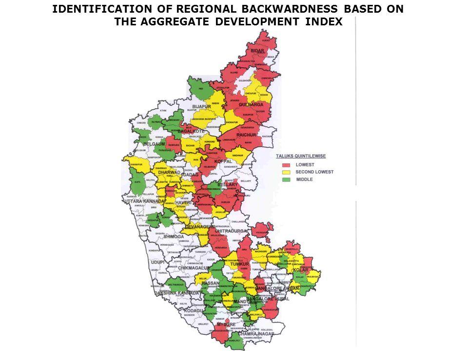 IDENTIFICATION OF REGIONAL BACKWARDNESS BASED ON THE AGGREGATE DEVELOPMENT INDEX