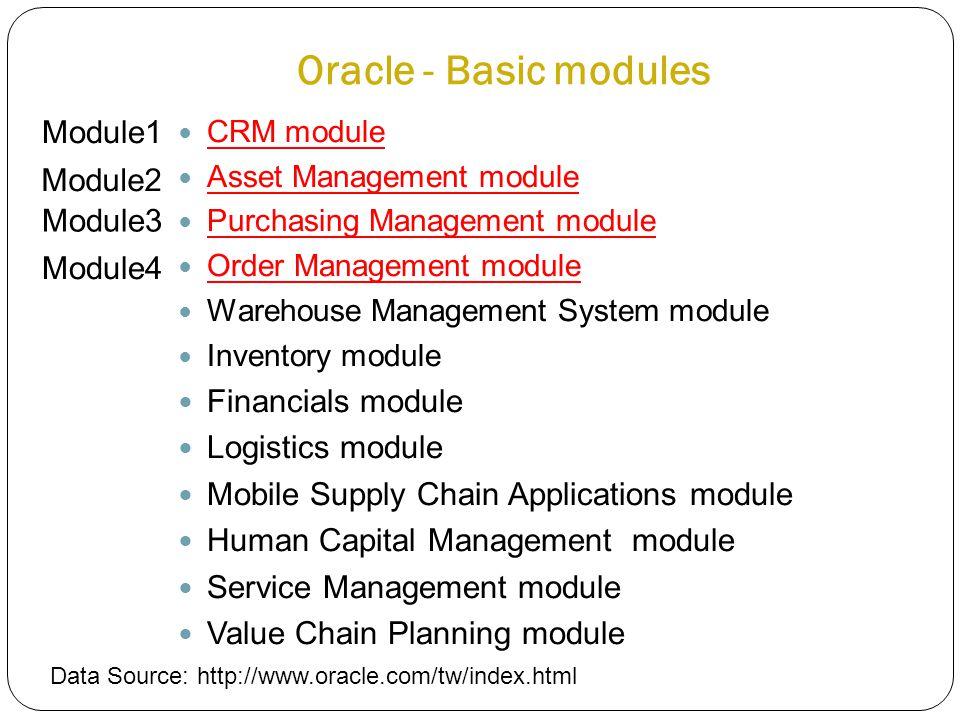 Oracle - Basic modules CRM module Asset Management module Purchasing Management module Order Management module Warehouse Management System module Inve