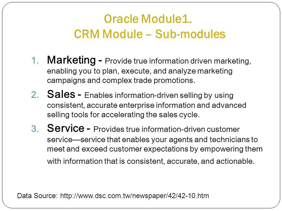 Oracle Module1. CRM Module – Sub-modules 1.