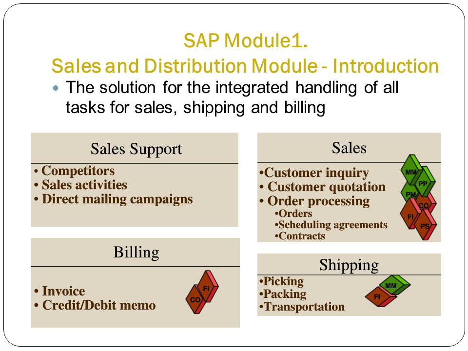 SAP Module1. Sales and Distribution Module - Introduction The solution for the integrated handling of all tasks for sales, shipping and billing