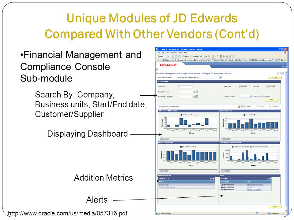 Addition Metrics Alerts Displaying Dashboard Unique Modules of JD Edwards Compared With Other Vendors (Cont'd) http://www.oracle.com/us/media/057316.pdf Financial Management and Compliance Console Sub-module Search By: Company, Business units, Start/End date, Customer/Supplier