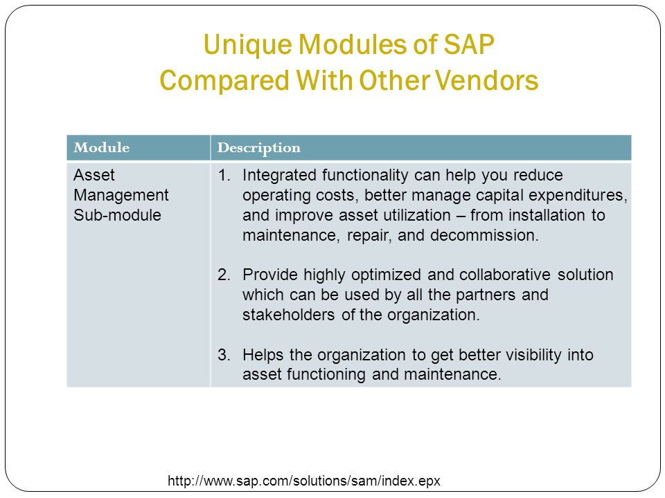 Unique Modules of SAP Compared With Other Vendors http://www.sap.com/solutions/sam/index.epx ModuleDescription Asset Management Sub-module 1.Integrated functionality can help you reduce operating costs, better manage capital expenditures, and improve asset utilization – from installation to maintenance, repair, and decommission.