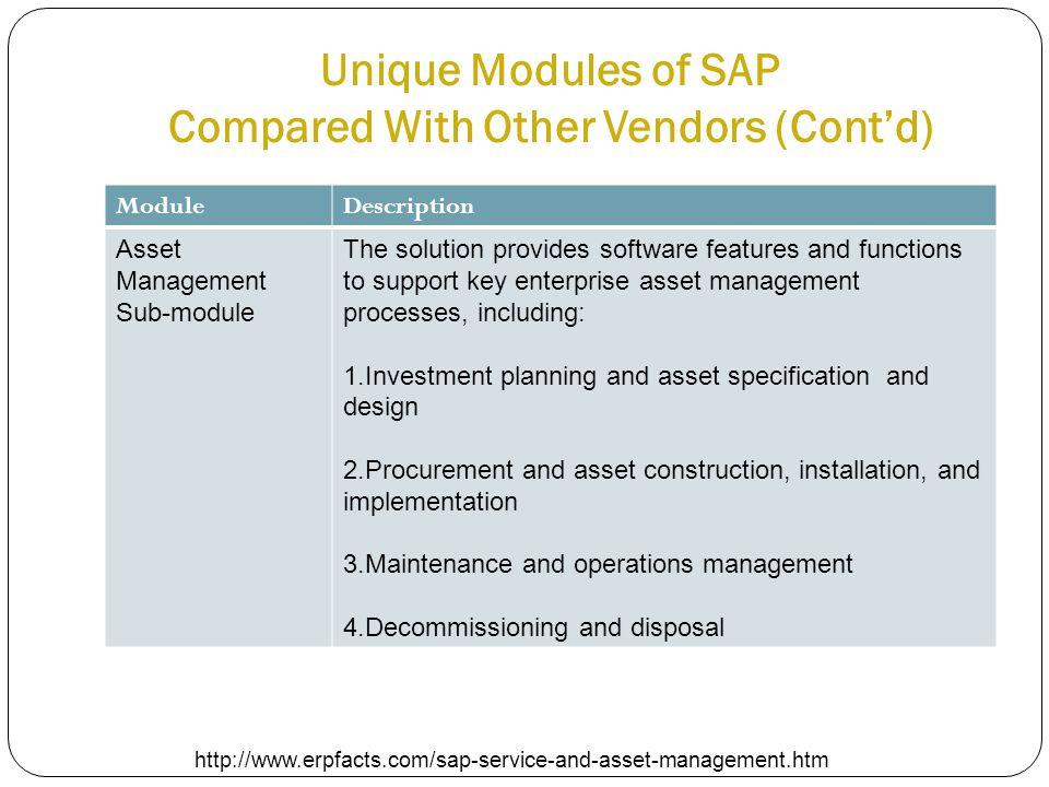 Unique Modules of SAP Compared With Other Vendors (Cont'd) http://www.erpfacts.com/sap-service-and-asset-management.htm ModuleDescription Asset Manage