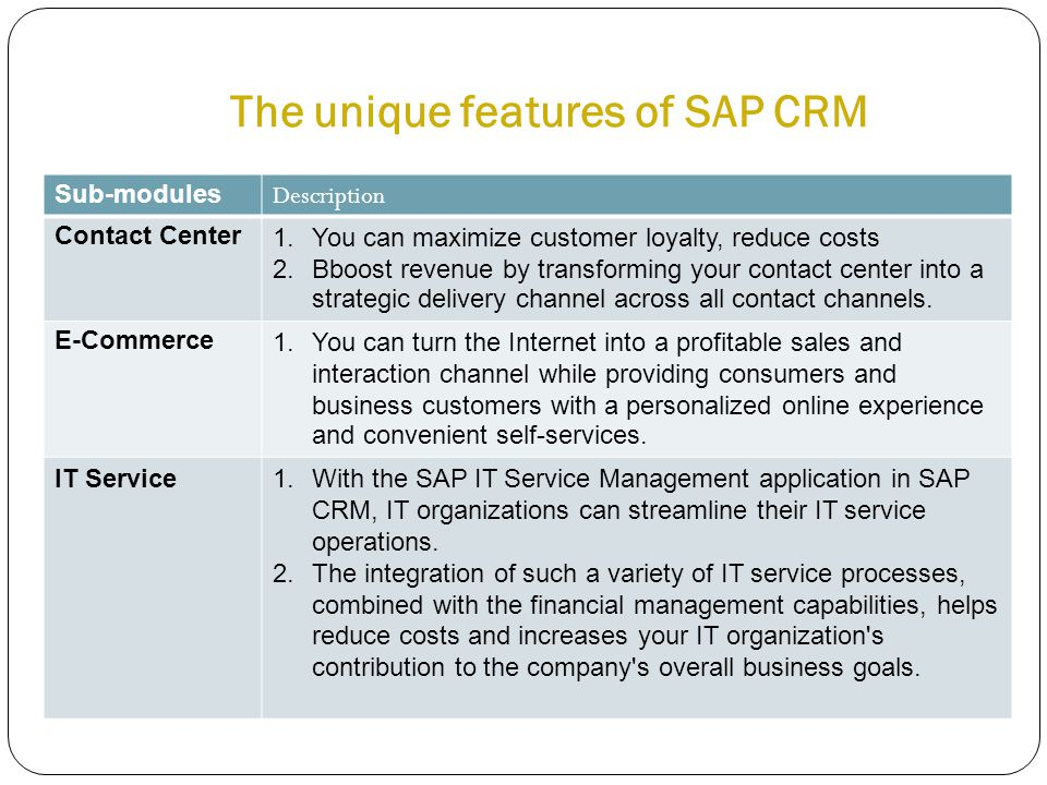 The unique features of SAP CRM Sub-modules Description Contact Center1.You can maximize customer loyalty, reduce costs 2.Bboost revenue by transforming your contact center into a strategic delivery channel across all contact channels.