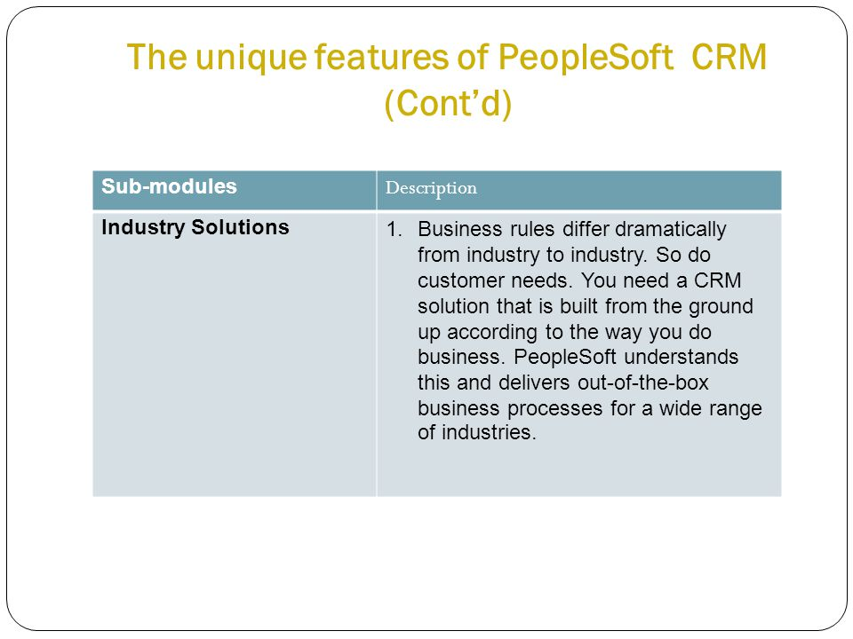 The unique features of PeopleSoft CRM (Cont'd) Sub-modules Description Industry Solutions1.Business rules differ dramatically from industry to industry.