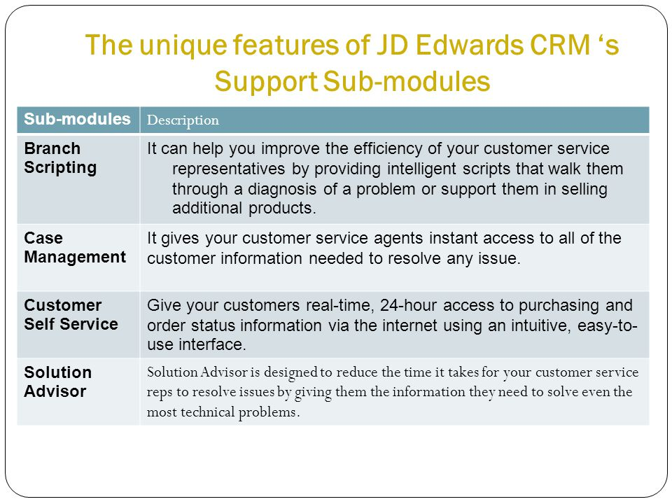 The unique features of JD Edwards CRM 's Support Sub-modules Sub-modules Description Branch Scripting It can help you improve the efficiency of your customer service representatives by providing intelligent scripts that walk them through a diagnosis of a problem or support them in selling additional products.