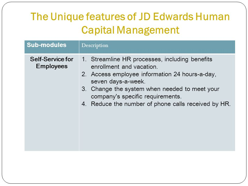 The Unique features of JD Edwards Human Capital Management Sub-modules Description Self-Service for Employees 1.Streamline HR processes, including benefits enrollment and vacation.