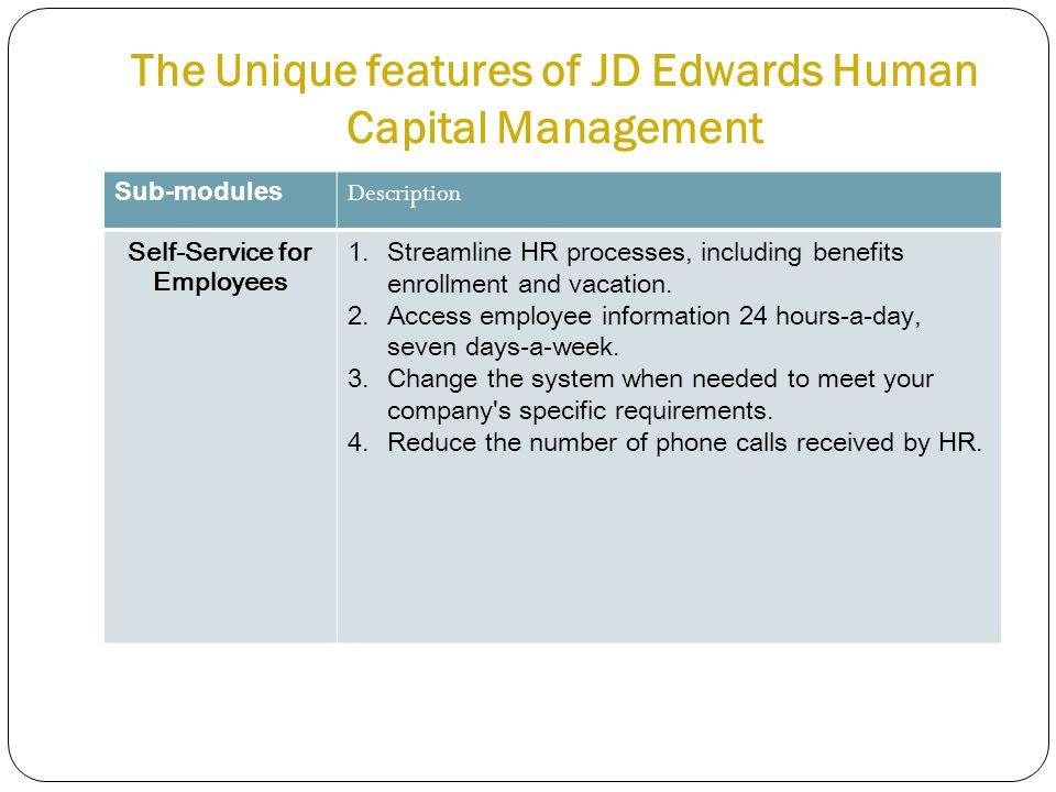The Unique features of JD Edwards Human Capital Management Sub-modules Description Self-Service for Employees 1.Streamline HR processes, including ben