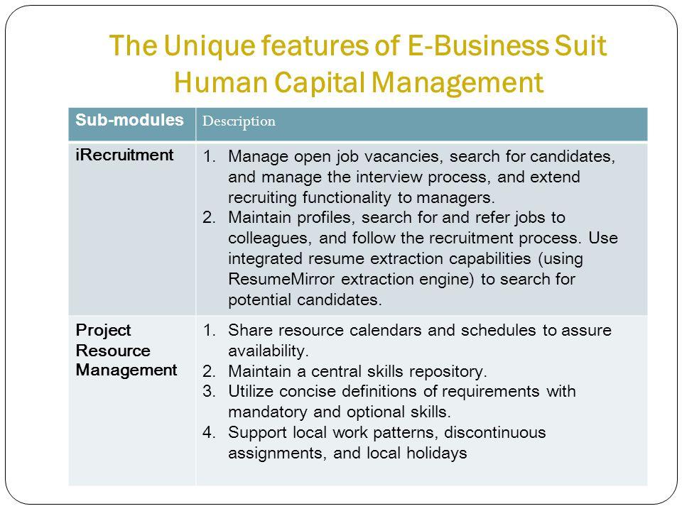 The Unique features of E-Business Suit Human Capital Management Sub-modules Description iRecruitment1.Manage open job vacancies, search for candidates