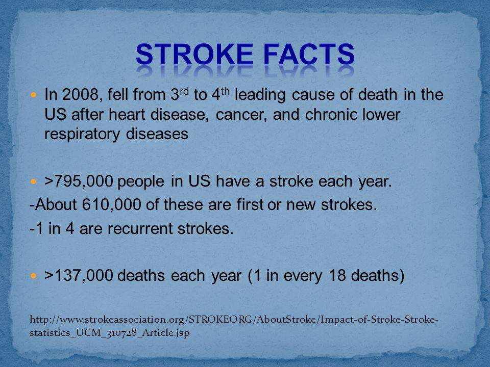 In 2008, fell from 3 rd to 4 th leading cause of death in the US after heart disease, cancer, and chronic lower respiratory diseases >795,000 people i