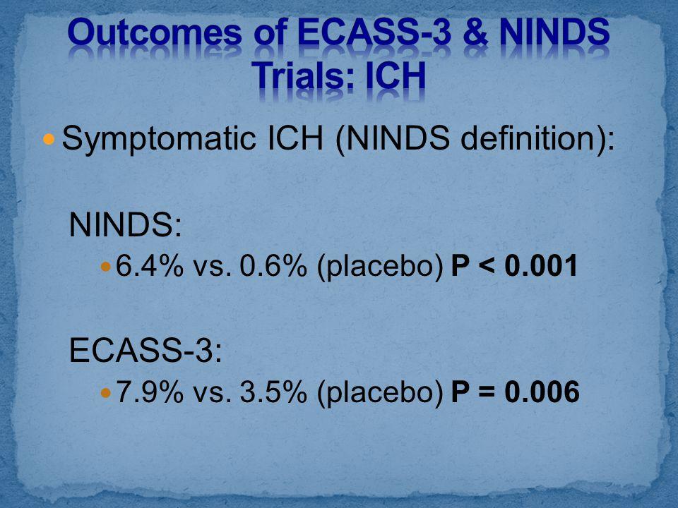 Symptomatic ICH (NINDS definition): NINDS: 6.4% vs. 0.6% (placebo) P < 0.001 ECASS-3: 7.9% vs. 3.5% (placebo) P = 0.006