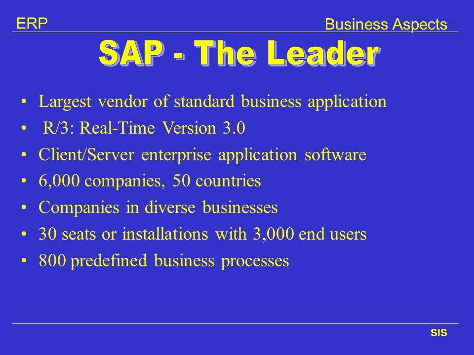ERP SIS Business Aspects Largest vendor of standard business application R/3: Real-Time Version 3.0 Client/Server enterprise application software 6,00