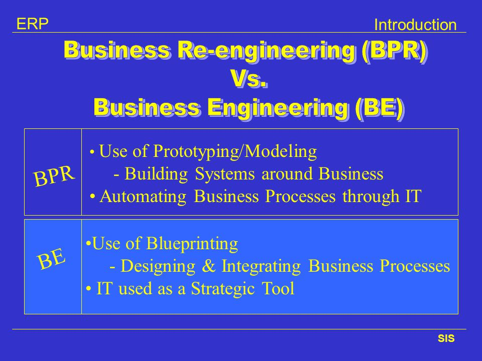 ERP SIS Introduction BPR BE Use of Prototyping/Modeling - Building Systems around Business Automating Business Processes through IT Use of Blueprintin