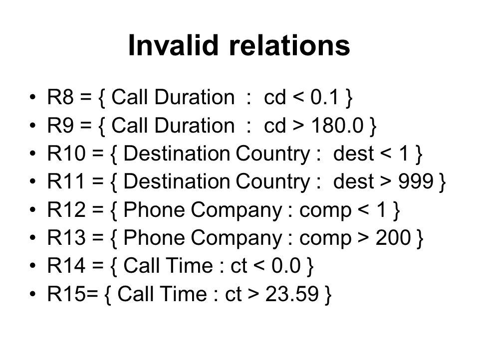 Invalid relations R8 = { Call Duration : cd < 0.1 } R9 = { Call Duration : cd > 180.0 } R10 = { Destination Country : dest < 1 } R11 = { Destination C