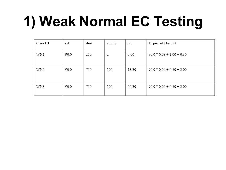 1) Weak Normal EC Testing Case IDcddestcompctExpected Output WN190.025025.0090.0 * 0.03 + 1.00 + 0.30 WN290.075010213.3090.0 * 0.04 + 0.50 + 2.00 WN39