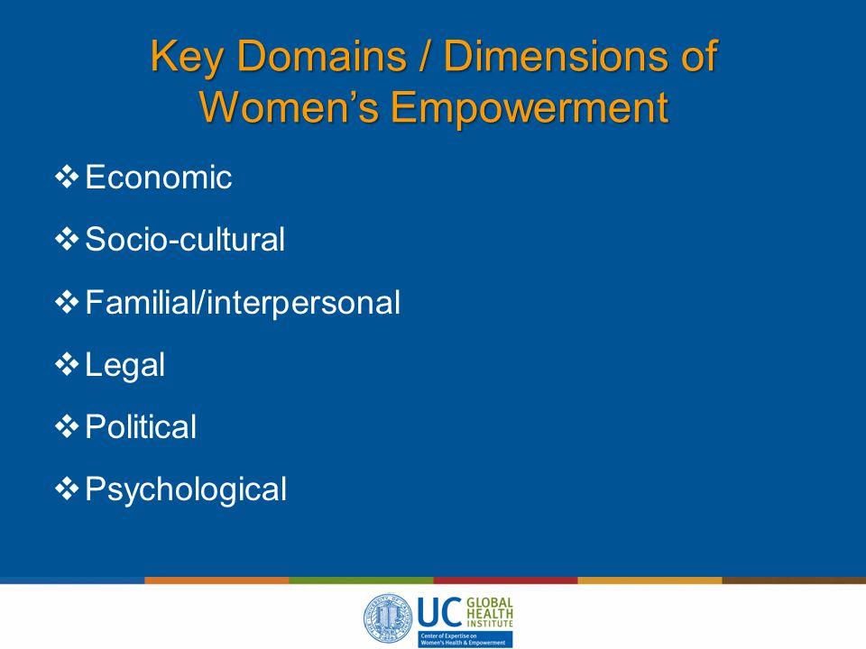 Key Domains / Dimensions of Women's Empowerment  Economic  Socio-cultural  Familial/interpersonal  Legal  Political  Psychological