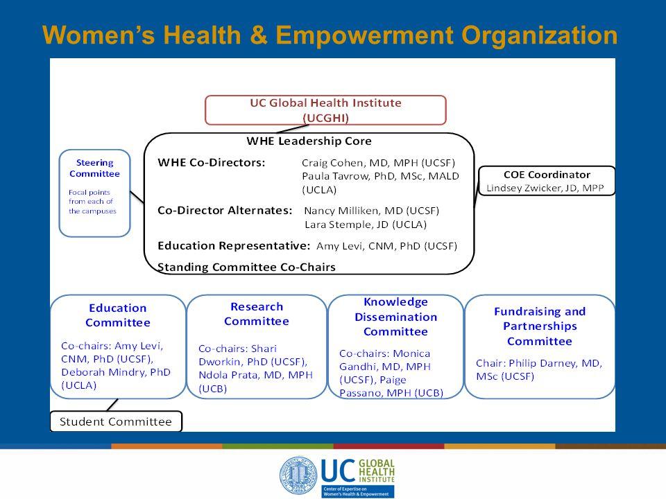 Women's Health & Empowerment Organization