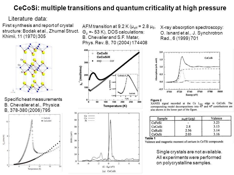 CeCoSi: multiple transitions and quantum criticality at high pressure First synthesis and report of crystal structure: Bodak et al., Zhurnal Struct.