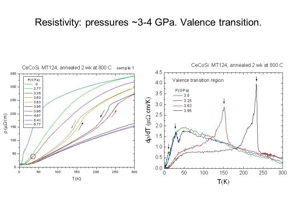 Resistivity: pressures ~3-4 GPa. Valence transition.