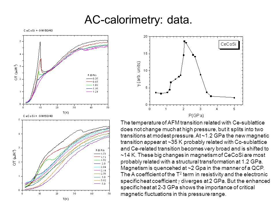 AC-calorimetry: data.