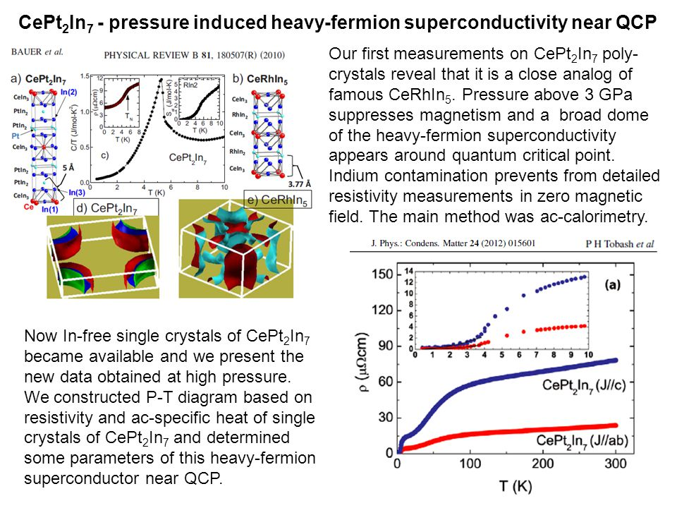 AC-calorimetry and strain gauge: Possible structural transformation at P ~ 1 GPa.