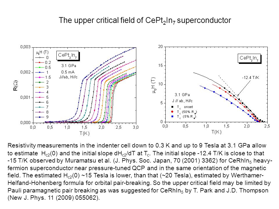 Specific heat of CePt 2 In 7 single crystals at high pressure The specific heat measurements correlates well with the resistivity measurements.