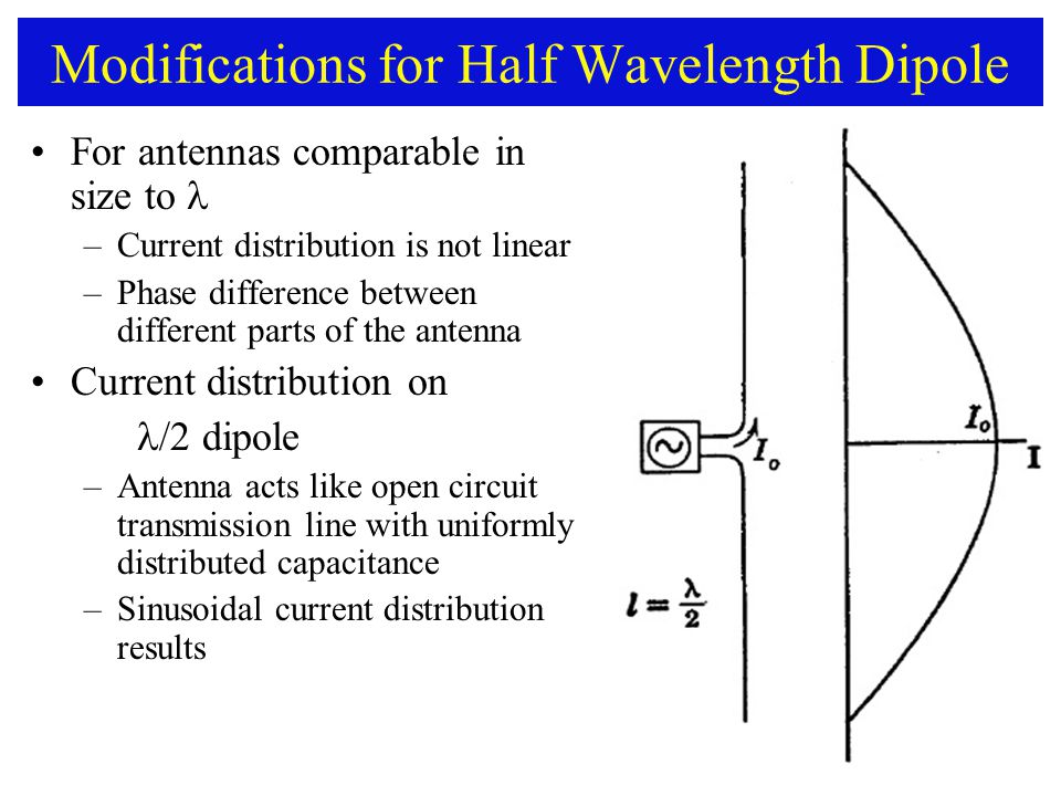 Modifications for Half Wavelength Dipole For antennas comparable in size to –Current distribution is not linear –Phase difference between different parts of the antenna Current distribution on /2 dipole –Antenna acts like open circuit transmission line with uniformly distributed capacitance –Sinusoidal current distribution results