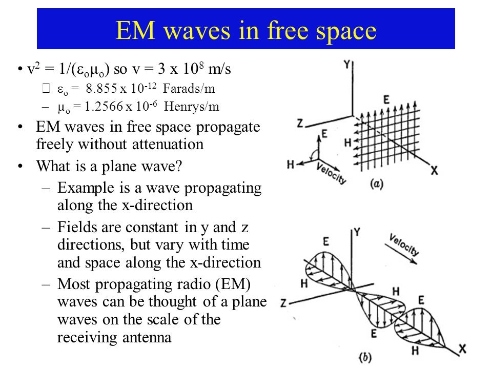EM waves in free space v 2 = 1/(  o µ o ) so v = 3 x 10 8 m/s –  o = 8.855 x 10 -12 Farads/m –µ o = 1.2566 x 10 -6 Henrys/m EM waves in free space propagate freely without attenuation What is a plane wave.