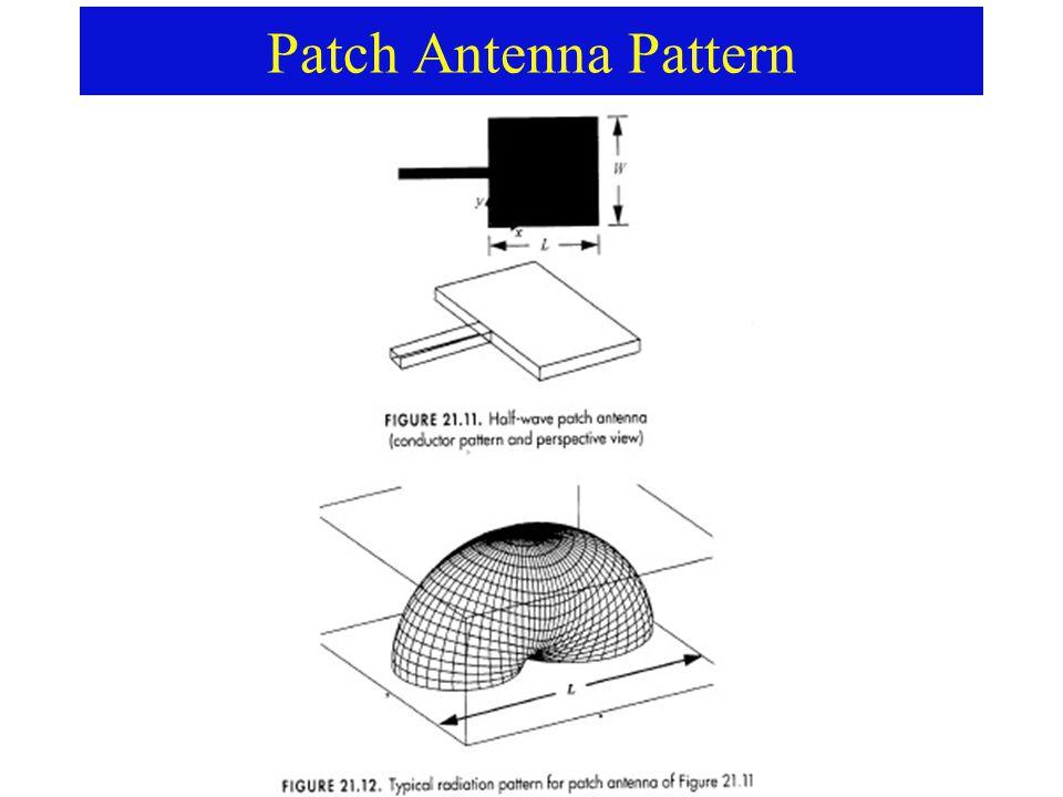 Patch Antenna Pattern