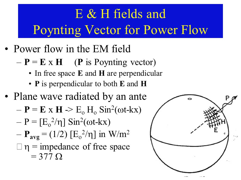 E & H fields and Poynting Vector for Power Flow Power flow in the EM field –P = E x H (P is Poynting vector) In free space E and H are perpendicular P is perpendicular to both E and H Plane wave radiated by an antenna –P = E x H -> E o H o Sin 2 (  t-kx) –P = [E o 2 /  ] Sin 2 (  t-kx) –P avg = (1/2) [E o 2 /  ] in W/m 2 –  = impedance of free space = 377 