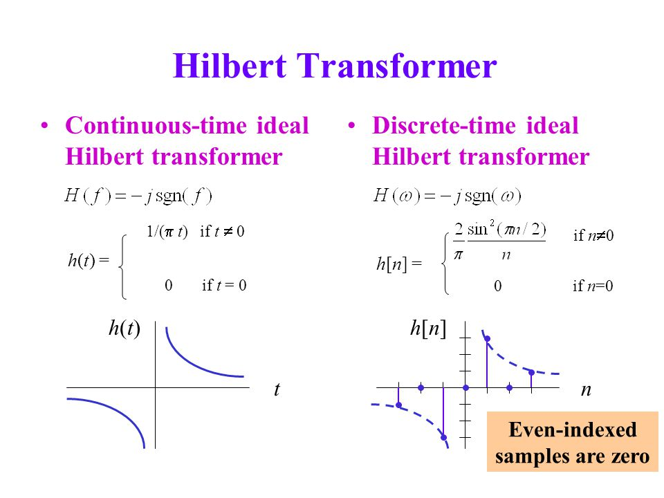 15 - 7 Hilbert Transformer Continuous-time ideal Hilbert transformer Discrete-time ideal Hilbert transformer h(t) = 1/(  t) if t  0 0 if t = 0 h[n]
