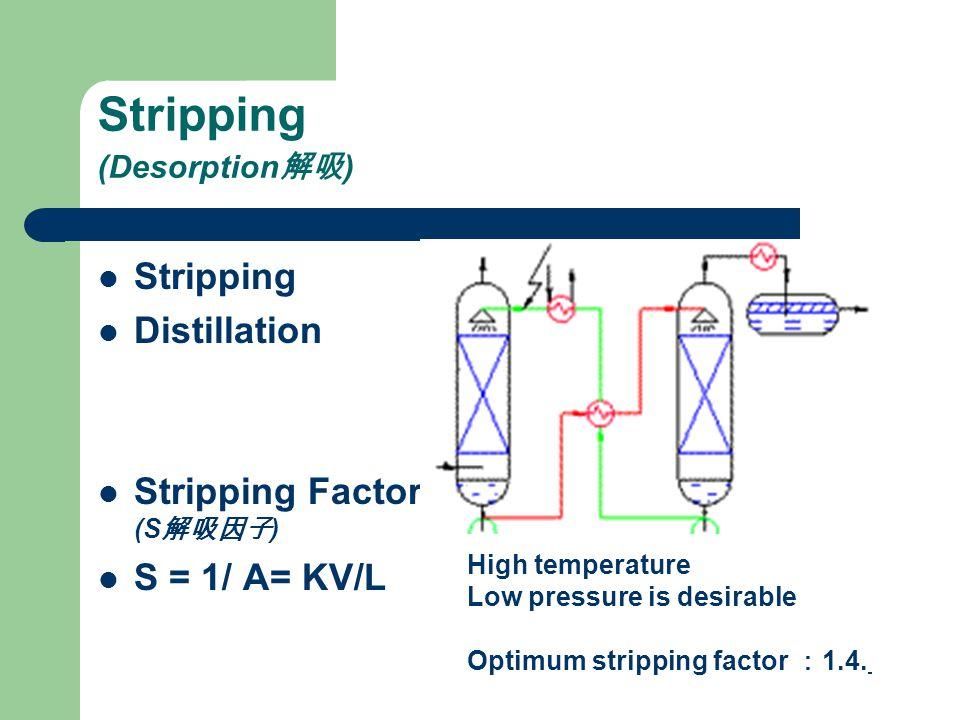 Stripping (Desorption 解吸 ) Stripping Distillation Stripping Factor (S 解吸因子 ) S = 1/ A= KV/L High temperature Low pressure is desirable Optimum strippi