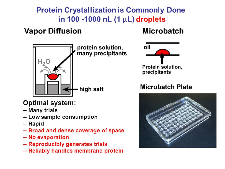 Protein Crystallization is Commonly Done in 100 -1000 nL (1  L) droplets Optimal system: -- Many trials -- Low sample consumption -- Rapid -- Broad and dense coverage of space -- No evaporation -- Reproducibly generates trials -- Reliably handles membrane protein