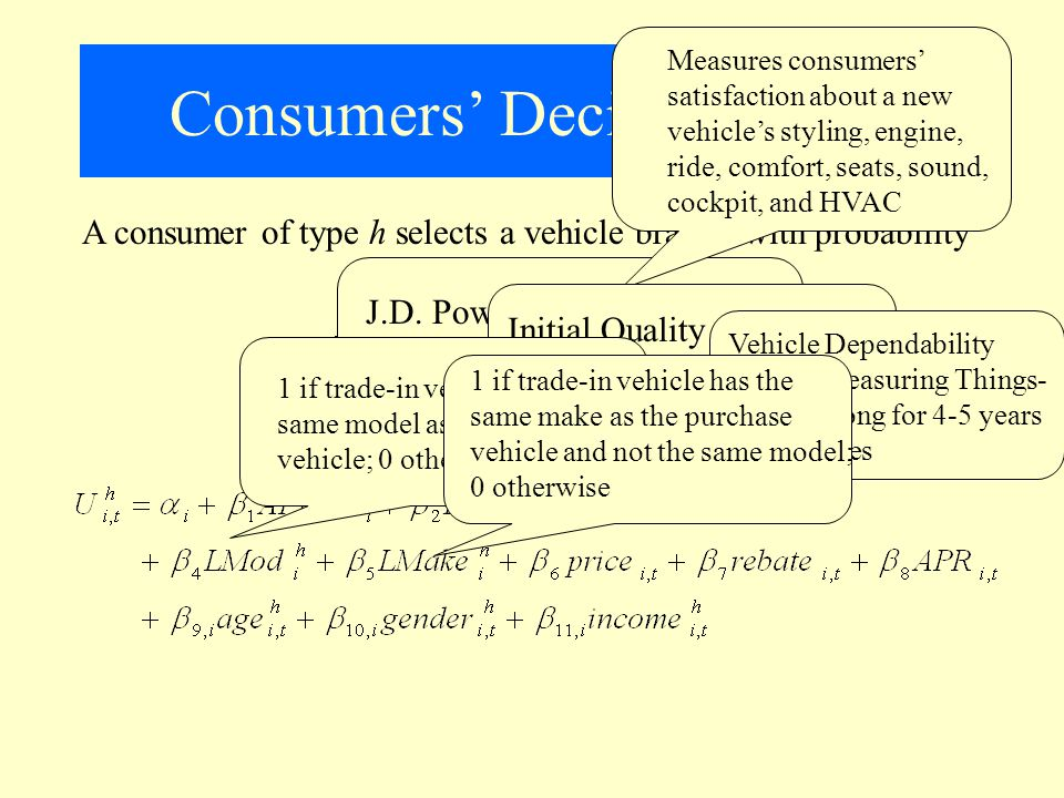 Consumers' Decision Rules A consumer of type h selects a vehicle brand i with probability J.D.