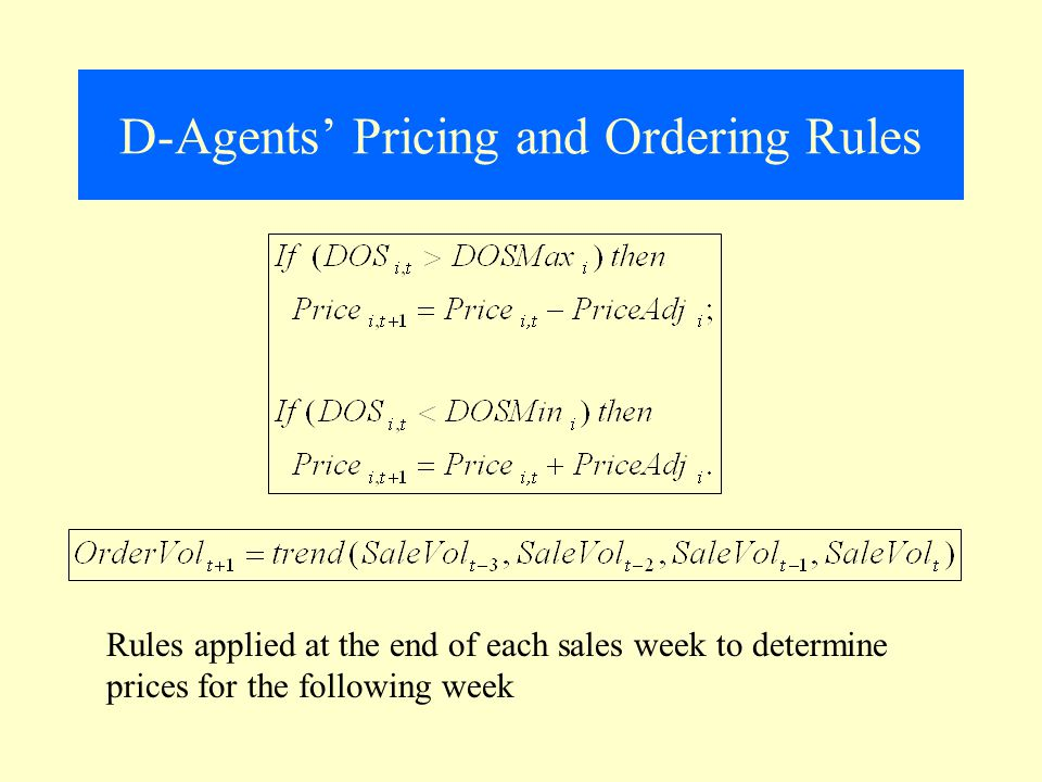 D-Agents' Pricing and Ordering Rules Rules applied at the end of each sales week to determine prices for the following week