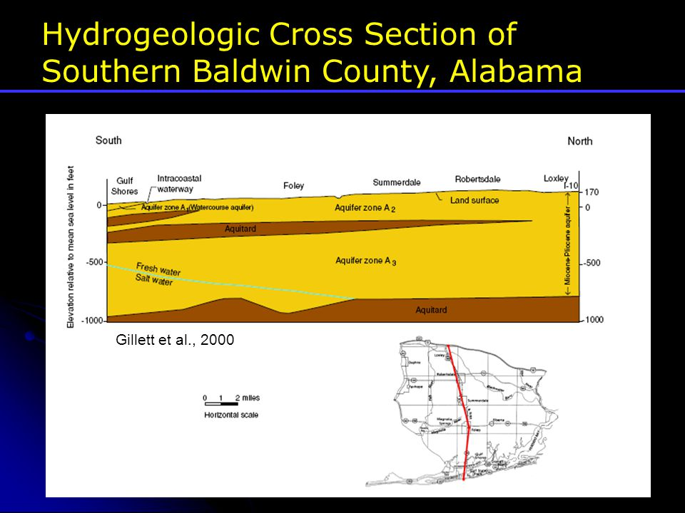 PRECIPITATION and RECHARGE Rain is the primary source of recharge to groundwater, Rain is the primary source of recharge to groundwater, Precipitation, throughout southern Baldwin County averages about 162.56 cm/ year (USGS, 1936 to 2005).