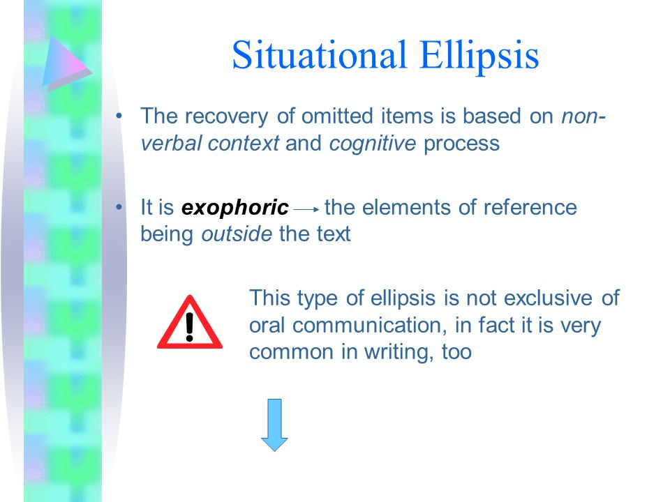 Situational Ellipsis The recovery of omitted items is based on non- verbal context and cognitive process It is exophoric the elements of reference being outside the text This type of ellipsis is not exclusive of oral communication, in fact it is very common in writing, too