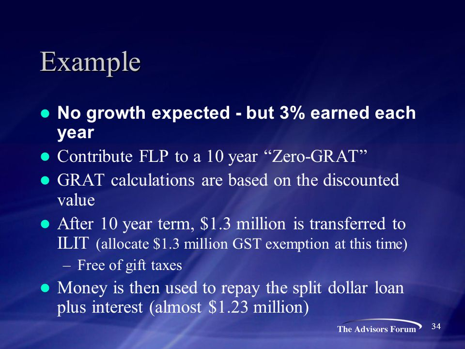 "Example No growth expected - but 3% earned each year Contribute FLP to a 10 year ""Zero-GRAT"" GRAT calculations are based on the discounted value After"